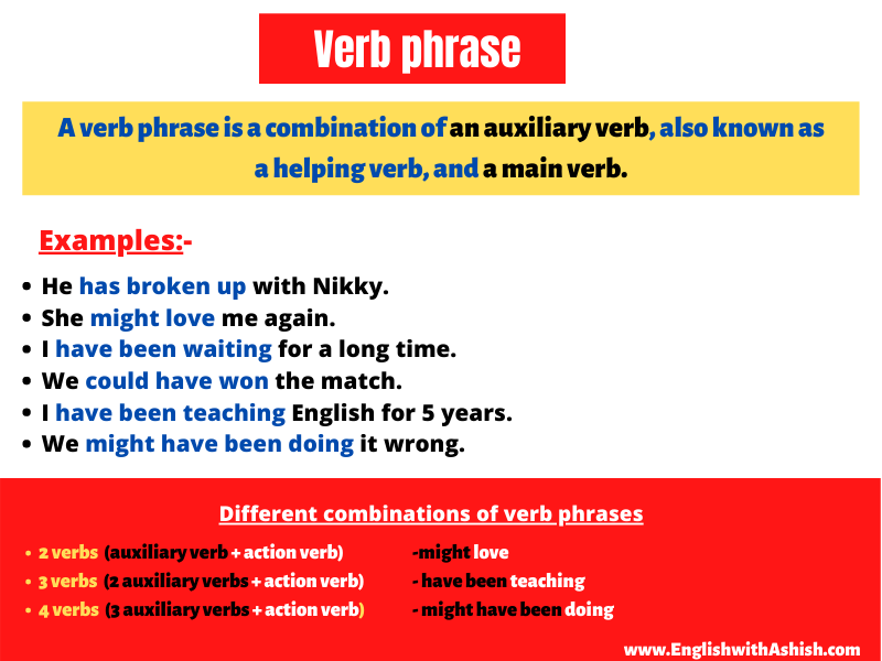 What is a verb phrase in English