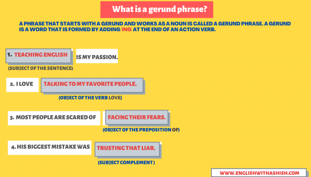 gerund phrase in English with examples