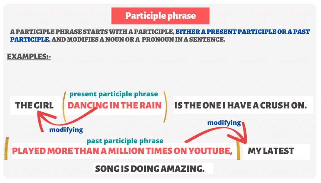 participle phrase examples