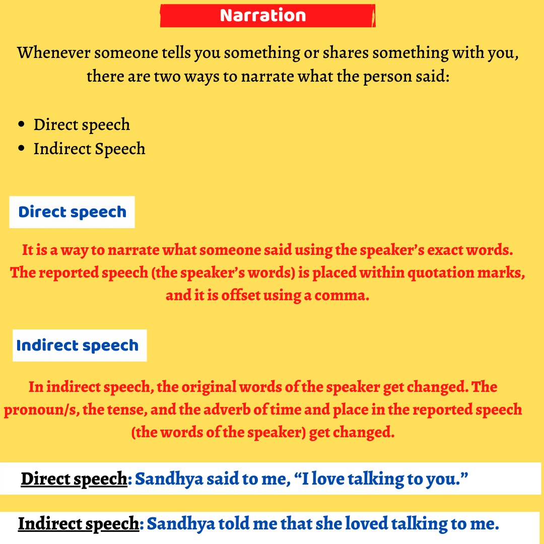 Direct and indirect examples
