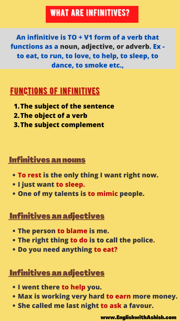 Different functions of infinitives