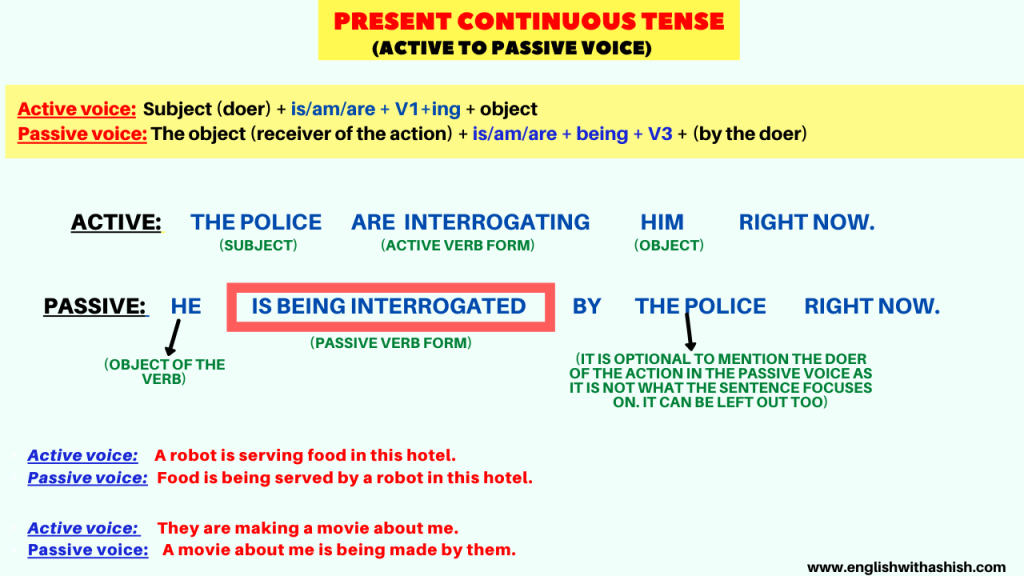 Active to passive voice in Present continuous tense