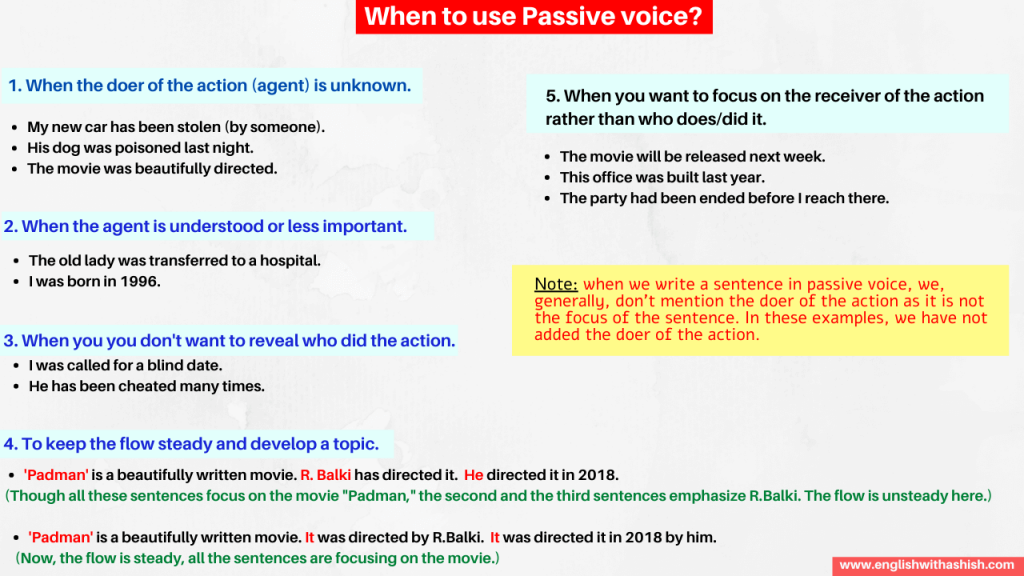 When to use passive voice in English?