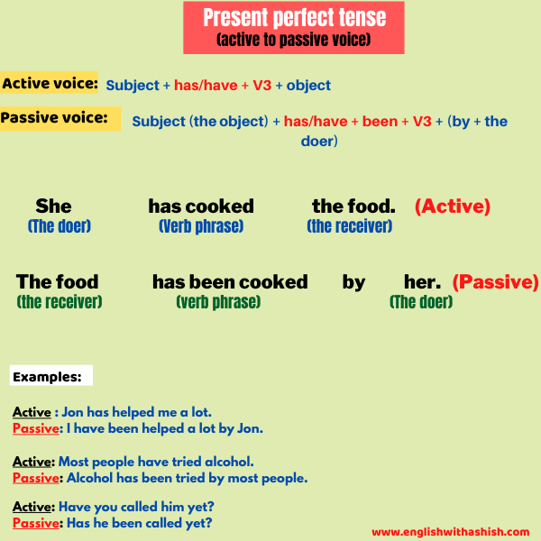 active to passive voice in present perfect tense
