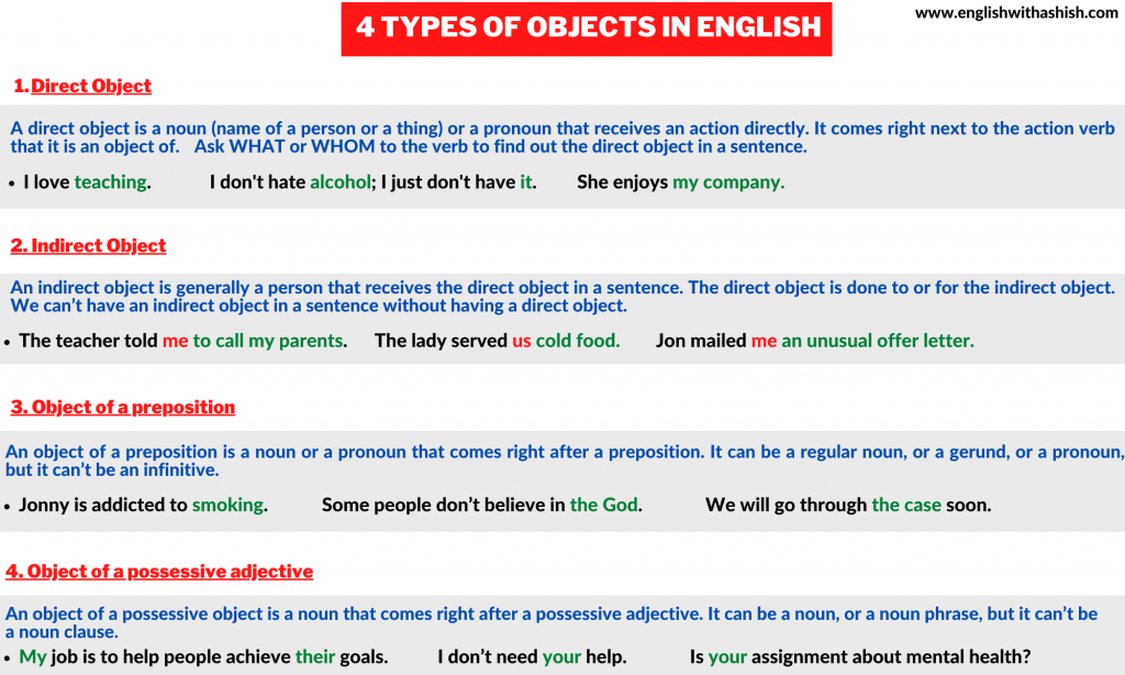 4 types of objects in English with examples