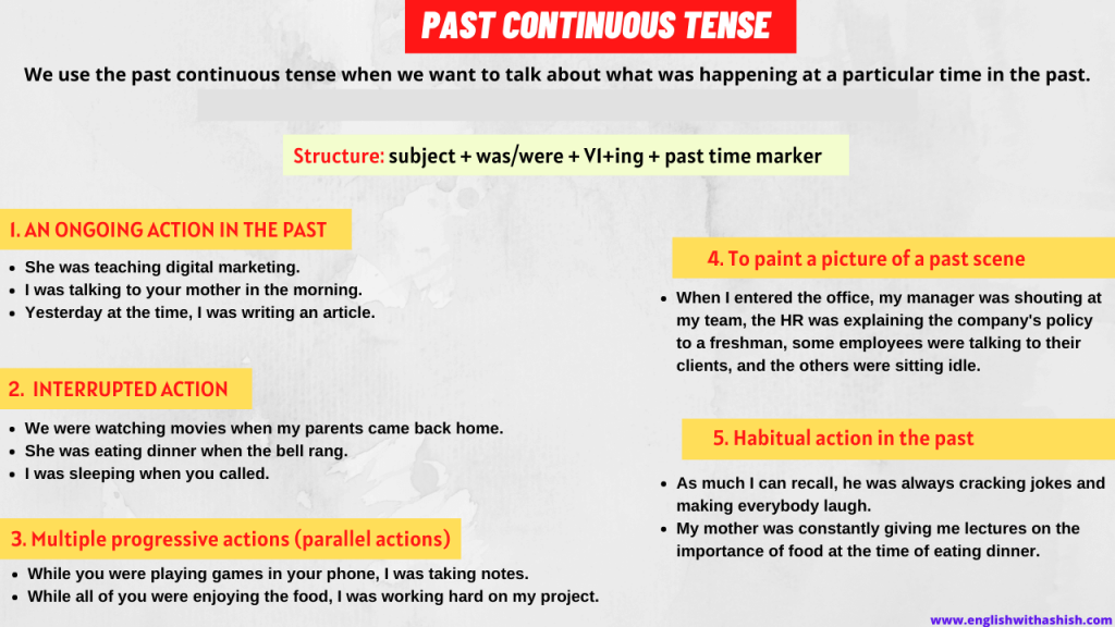 Past continuous tense usages in English