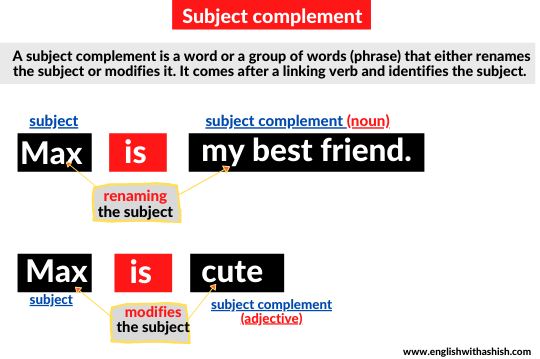 subject-complement-explanation