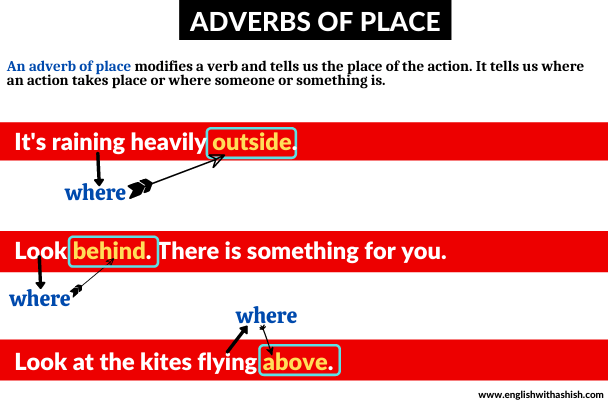 adverbs of place examples