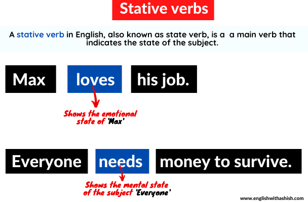 Stative verbs examples