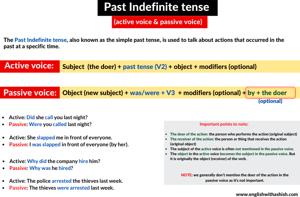 Active voice to passive voice in Past Indefinite tense