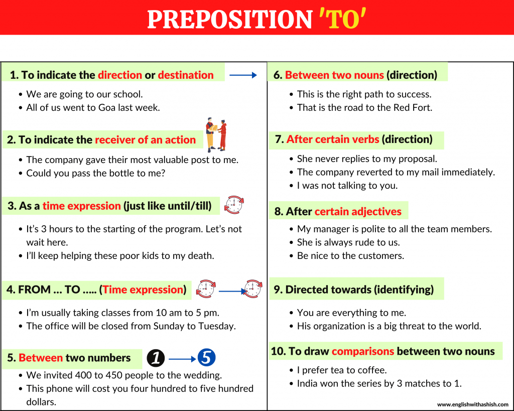 All usages of the preposition TO