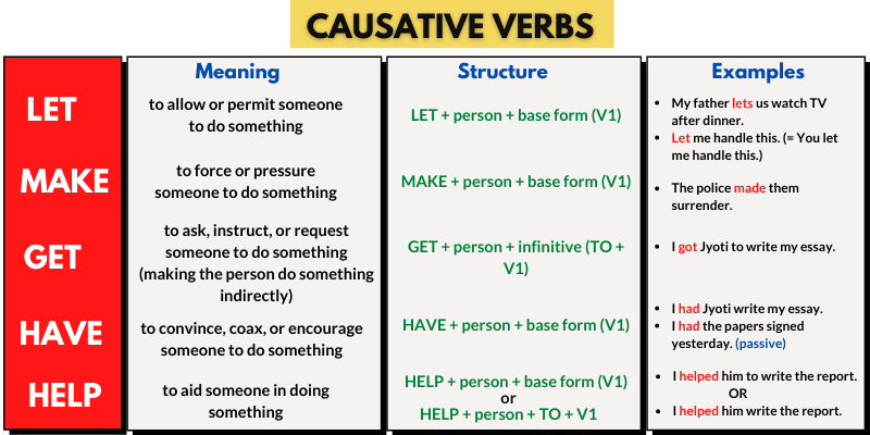 causative verbs explanation and examples