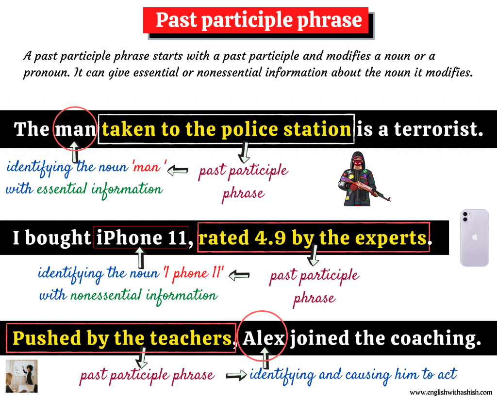 past participle phrase explanation with examples