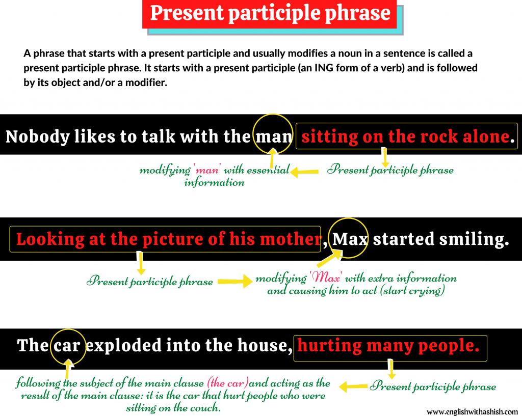 Present participle phrase explanation and examples
