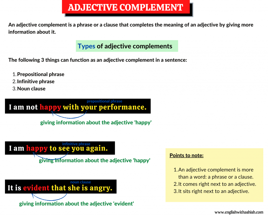 Adjective complement infographics